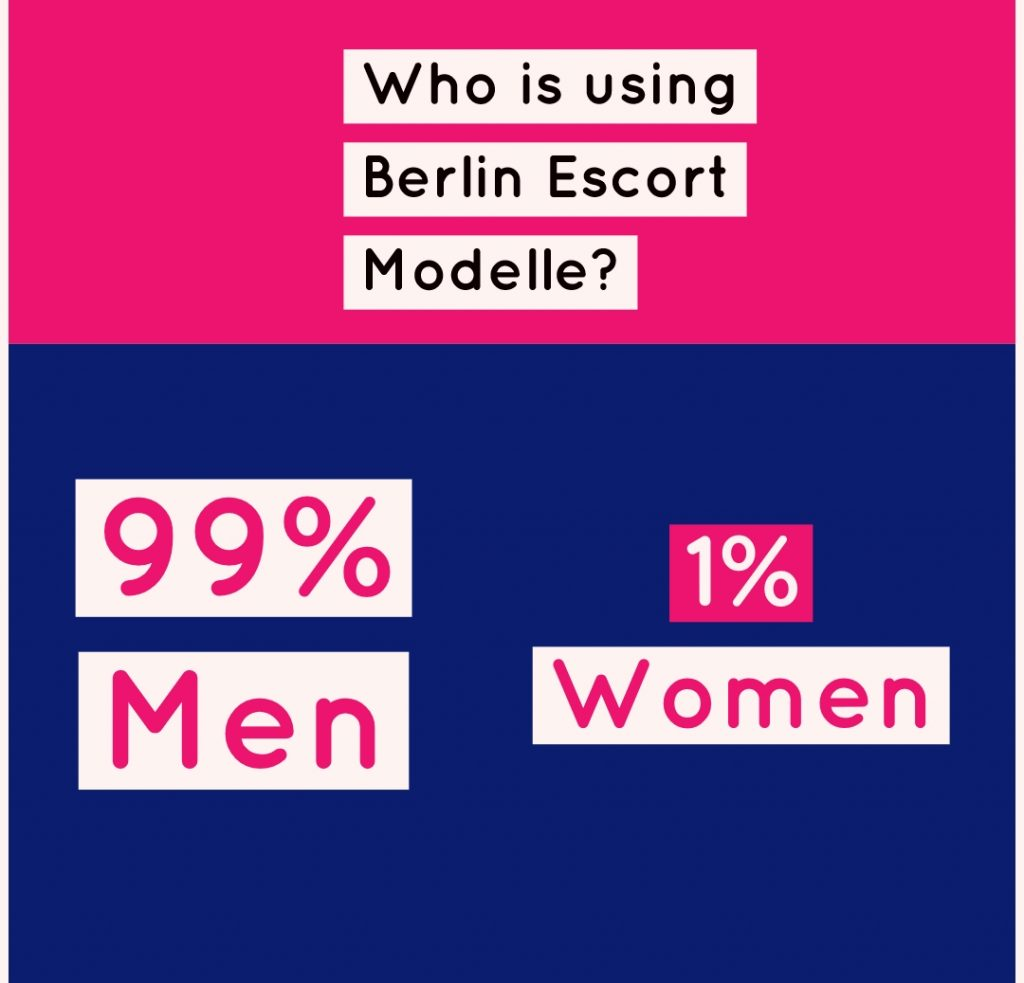 Who is using Berlin Escort Modelle